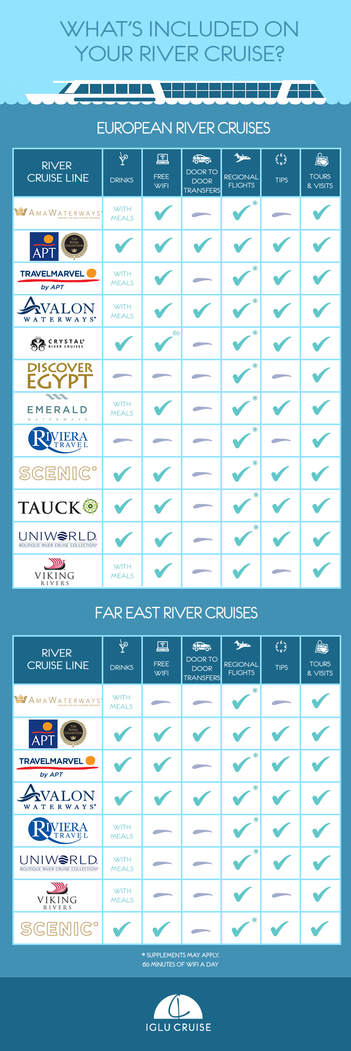 river-cruise-whats-included-updated
